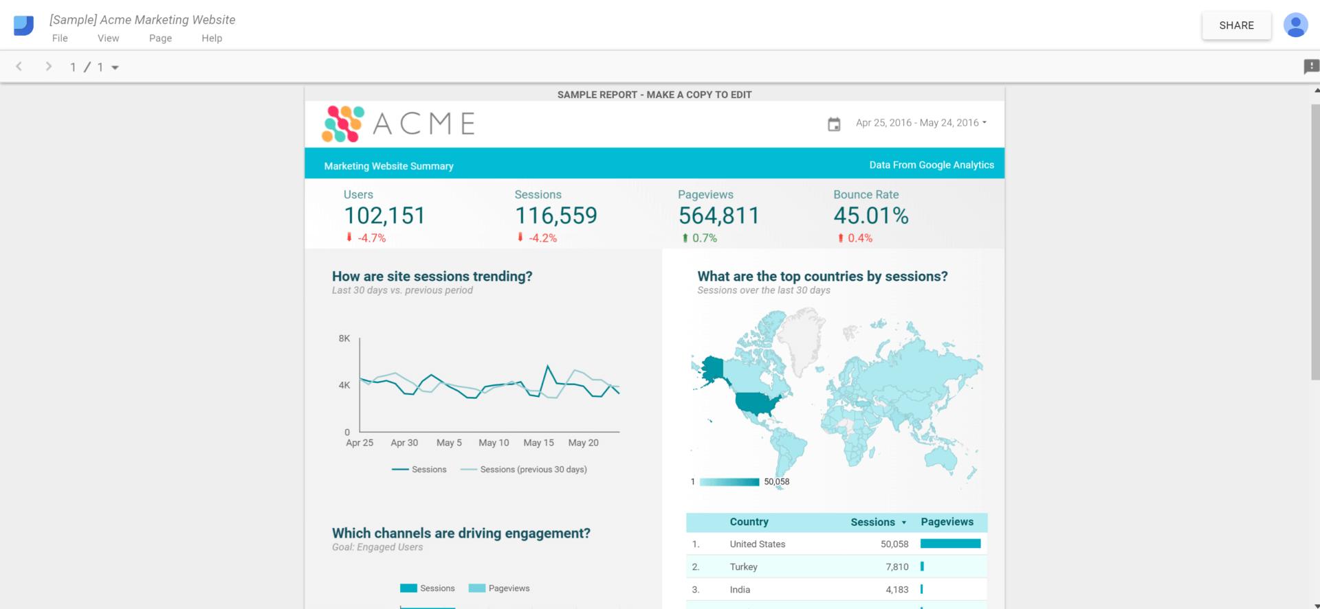 Google Data Studio Report Sample